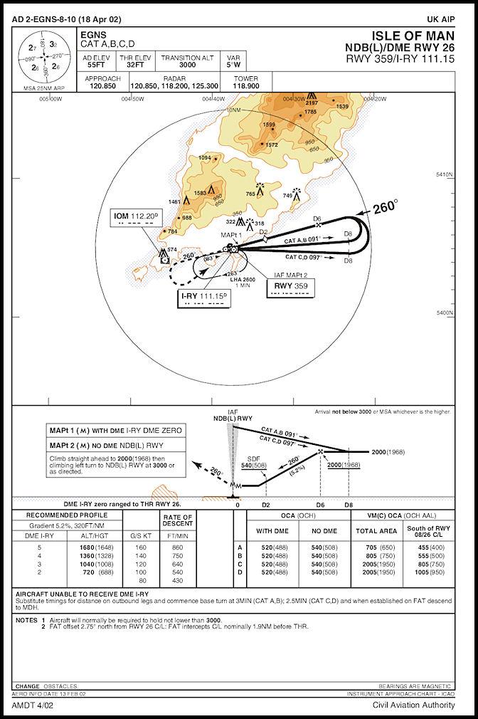Ronaldsway Runway 26 Ndb  Dme Approach 2002